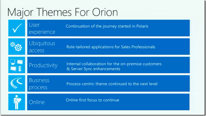 Conv2013-OrionThemes