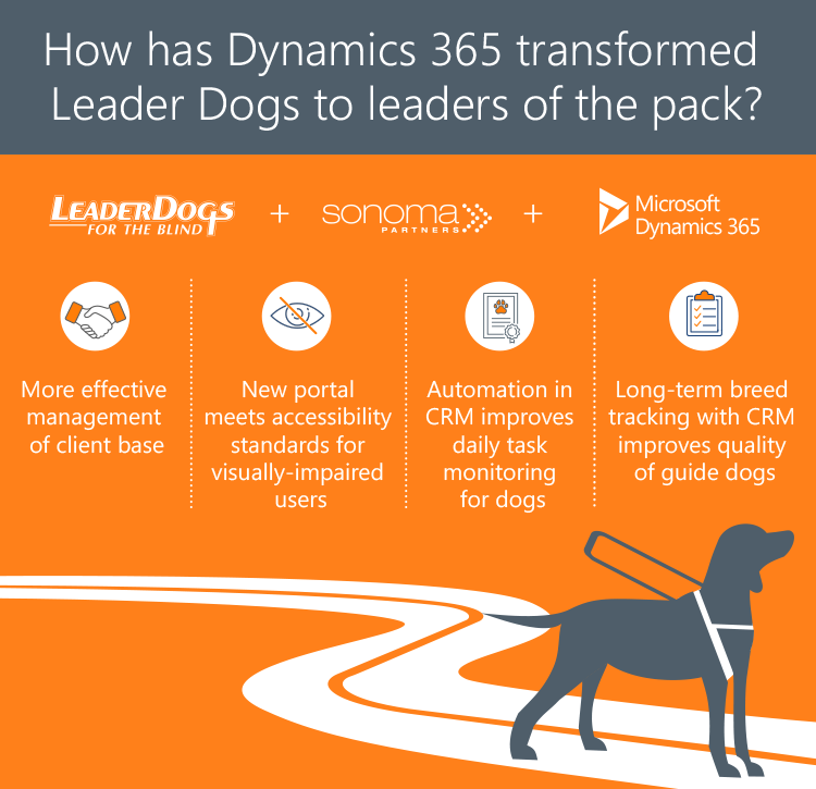 Leaderdogs_infographic8_2017