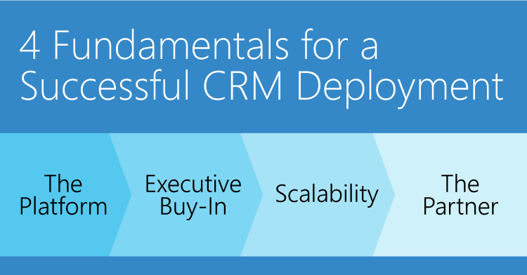 4_fundamentals_for_a_successful_crm_deployment